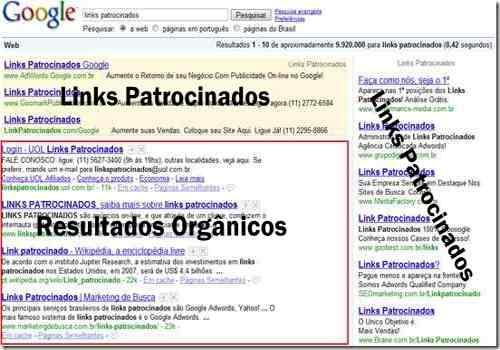 o que são links patrocinados